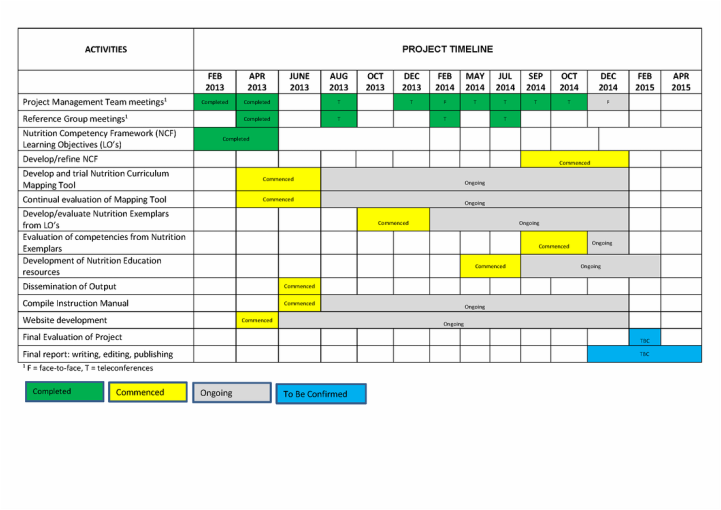 Microsoft excel schedule template